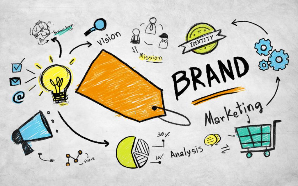 Branding no mercado imobiliário